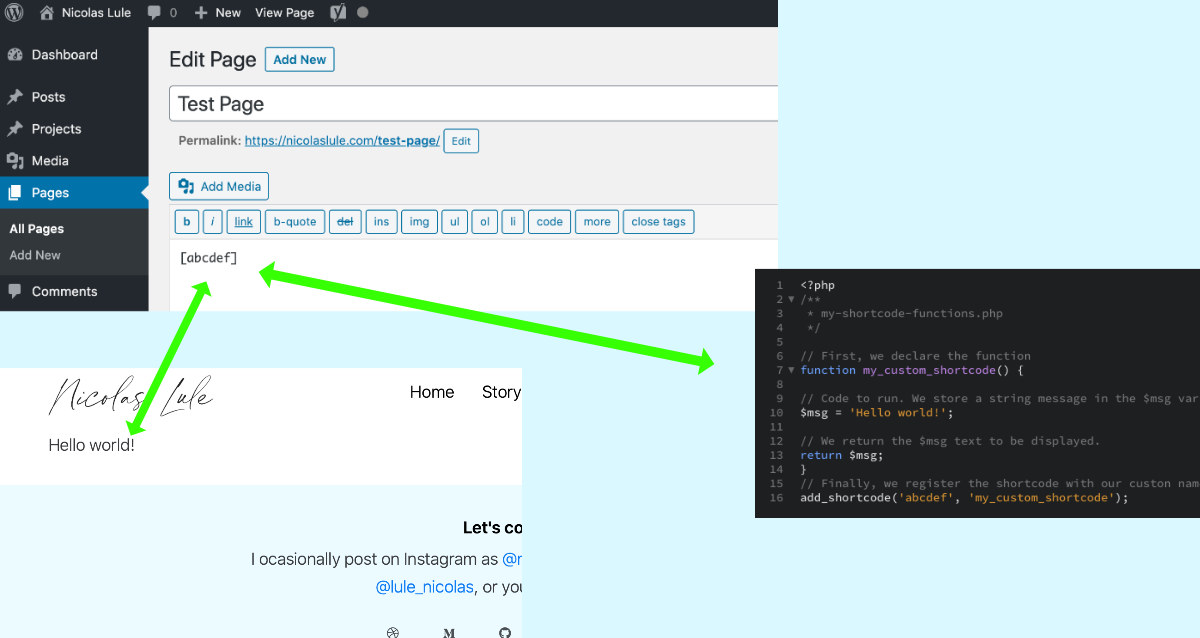 How a shortcode is executed in WordPress.